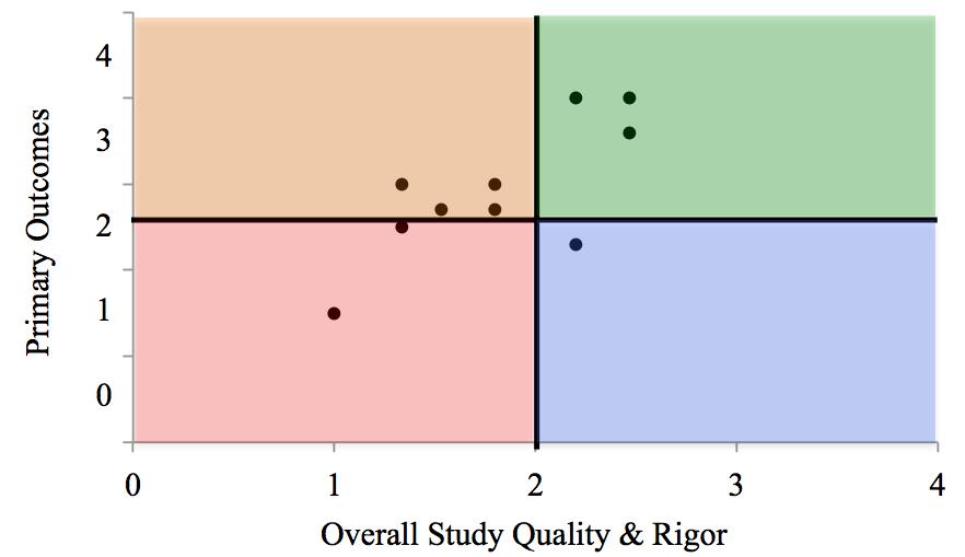 EBIP_SCARF_Overall Graph